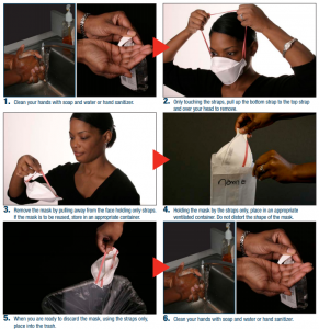 How to Remove N95 Masks Properly
