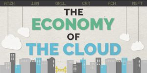 How to Treat the Development of Cloud Economy under the Epidemic