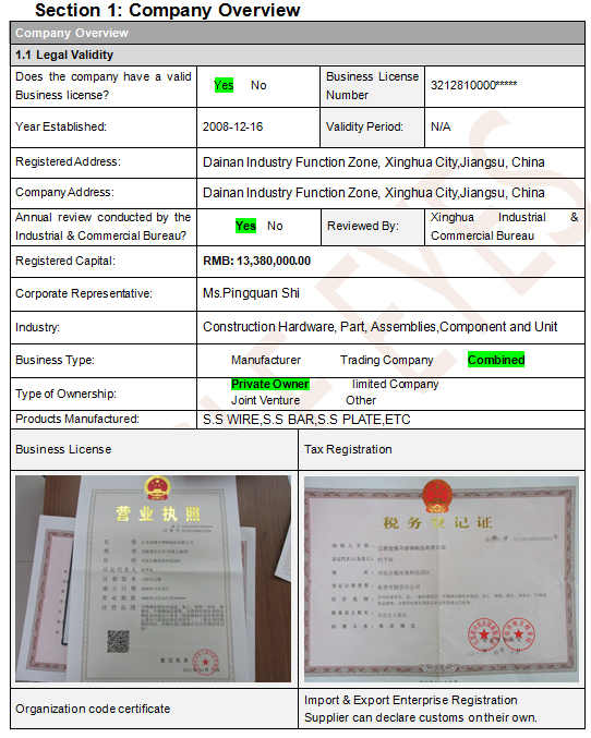 Factory Audit company overview